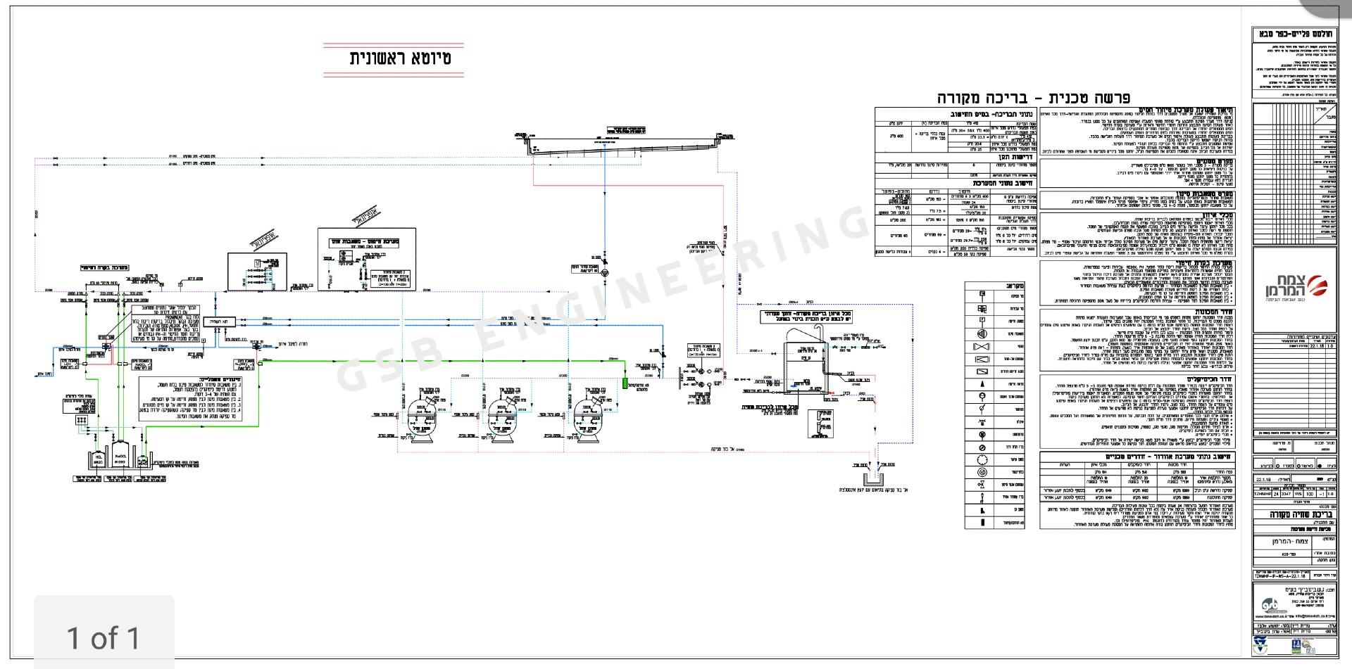 תכנון מבני ומערכות בריכות השחייה מתחם הולמס פלייס כפר סבא