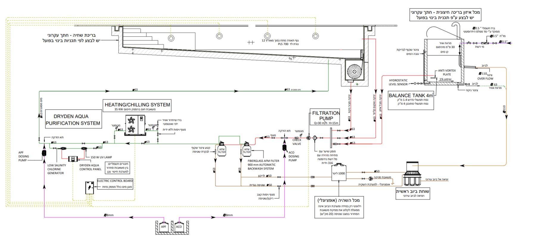 WS - תכנית מערכות אלקטרומכניות - סינון וחיטוי בריכת השחיה