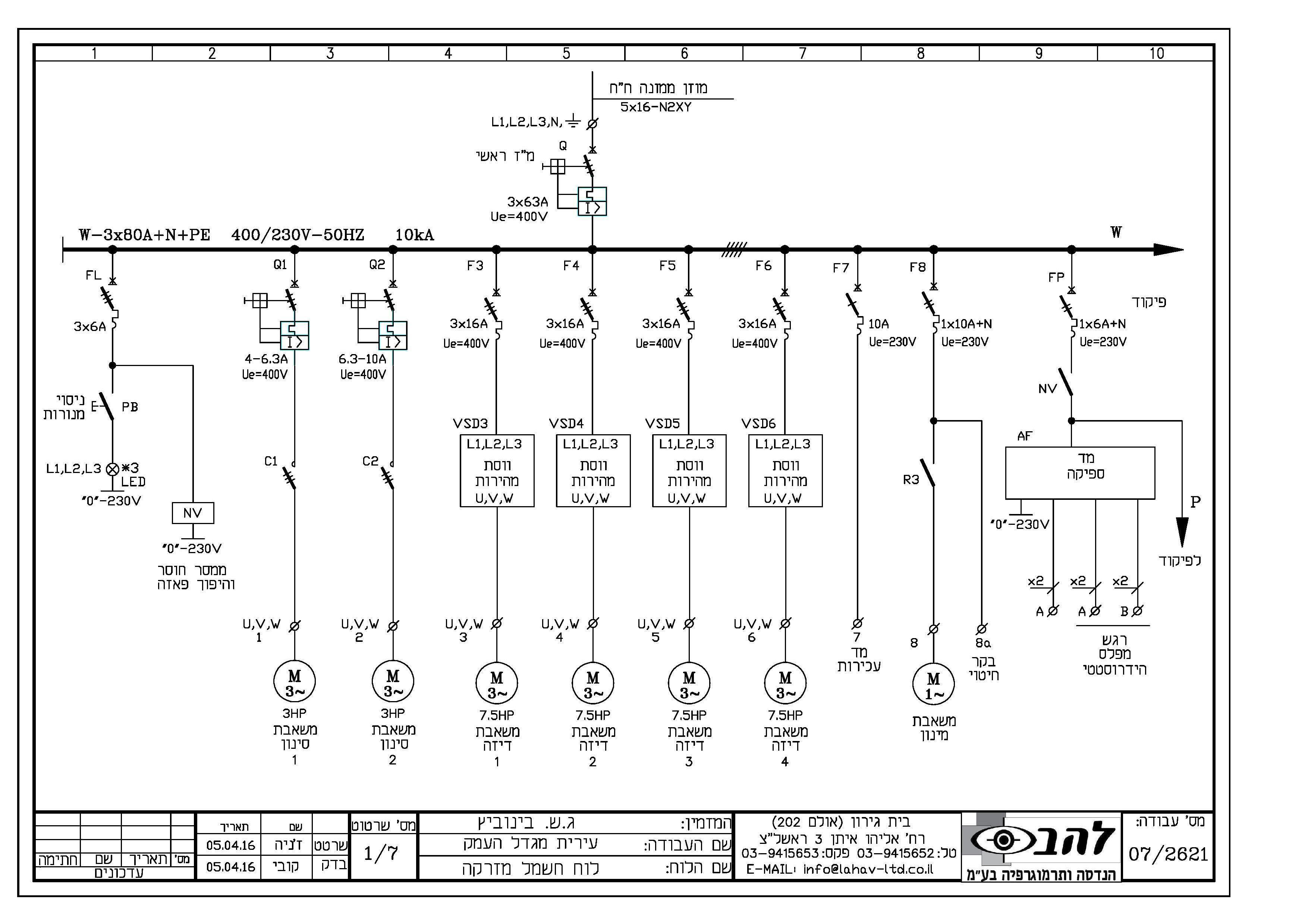 תכניות ביצוע מערכות חשמל ובקרה